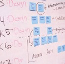 Why is prototyping important?