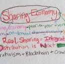 The sharing economy — a social movement dying to become an economic one