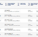 Surprise, Surprise: How American Express Is More Disruptive Than The Entire Payments Industry…