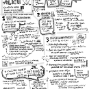 Official sketchnotes from Clarity Conference 2017