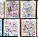 How to Journal by Drawing in Your Sketchbook