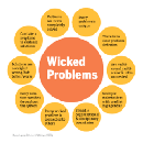 Facing Complexity: Wicked Design Problems
