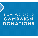 Donation Transparency: How We Spend Your Donations [Infographic]