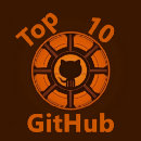 Top 10 Javascript Projects on GitHub by 2017
