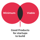 The Minimum Viable Product Guide