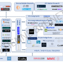 My Token / ICO / Blockchain Capital Markets Landscape
