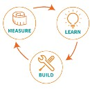 How we launched a feature used by 90% of our customers using the Lean Startup methodology