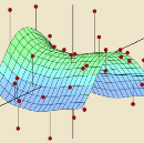 Data Science Simplified Part 2: Key Concepts of Statistical Learning