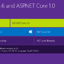 Using F# with .NET Core