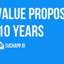 SuchApp's Value Proposition over the First Ten Years