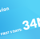 Envion Raises Over $34 Million In First Few Days of ICO