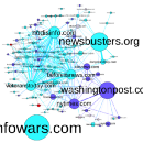 Information Wars: A Window into the Alternative Media Ecosystem