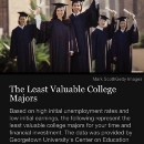 The Forbes Article On The 10 Least Valuable College Majors Is Dead Wrong. Here's Why: