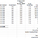 What it takes to be a venture-backed SAAS startup (hint: grow 13% per month for 7 years)