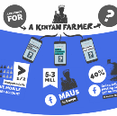 Why we think chatbots for farmers in Kenya isn't as stupid as it sounds