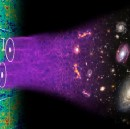 How Neutrinos Could Solve The Three Greatest Open Questions In Physics