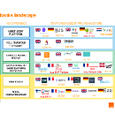Full-stack neobanks are taking the retail banking market to the next level