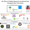 10+ Places To Raise Money Or Accelerate Your Startup In The Twin Cities