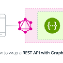How to wrap a REST API with GraphQL