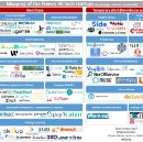 The state of French HR-tech startups