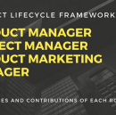 Product Management — Roles and Responsibilities