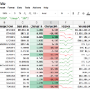 How to get crypto-currencies prices and more in Google Sheet