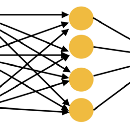 Understanding the Structure of Neural Networks