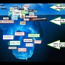 Just the Tip of the Iceberg: 4Chan and its Creation of a Virtual Body Politic