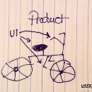 "Then my kiddo asked, ""What's the difference between UX & UI?"""