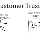 """""""The only purpose of customer service…is to change feelings."""""""