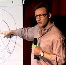 Simon Sinek went full Paulo Coehlo on TED and you fell for it.