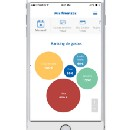 IberCaja partners with Meniga to personalise their customers' digital banking experience