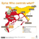 Syrian Insurgency — How it all started and whats happening now