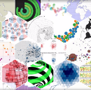 To learn data visualization, look for 'small problems first'