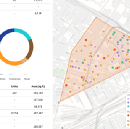Measuring the Performance of Place