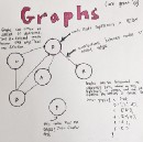 The Greatness of Graphs