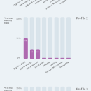 What's the Lead Generation Profile of Fast Growing SaaS?