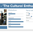 Creating User Personas with Xtensio