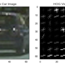 Automatic Vehicle Detection for Self Driving Cars