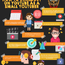 How to Standout on YouTube as a Small YouTuber [INFO GRAPHIC]