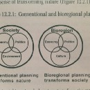 Bioregionalism — Living with a Sense of Place at the Appropriate Scale for Self-reliance