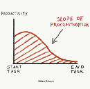 How To Beat Procrastination (backed by science)
