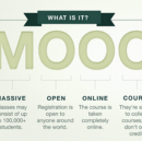 Can MOOCs replace College?