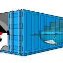 JVM Memory Allocation in Docker Container