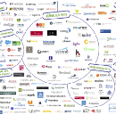 THE ULTIMATE FRENCH VC LIST, UPDATED