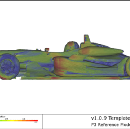 CFD Prototyping and predicting Fluid Behavior