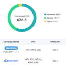 Want to try CoinManager ETH Wallet (CMWallet) beta?