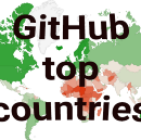 What countries have more open source developers per capita than the US?
