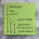 16 CSS Lessons via Post-it® Notes