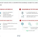 Here's 4 Must-Haves to Become a Successful Digital Diabetes Care Company in 2017